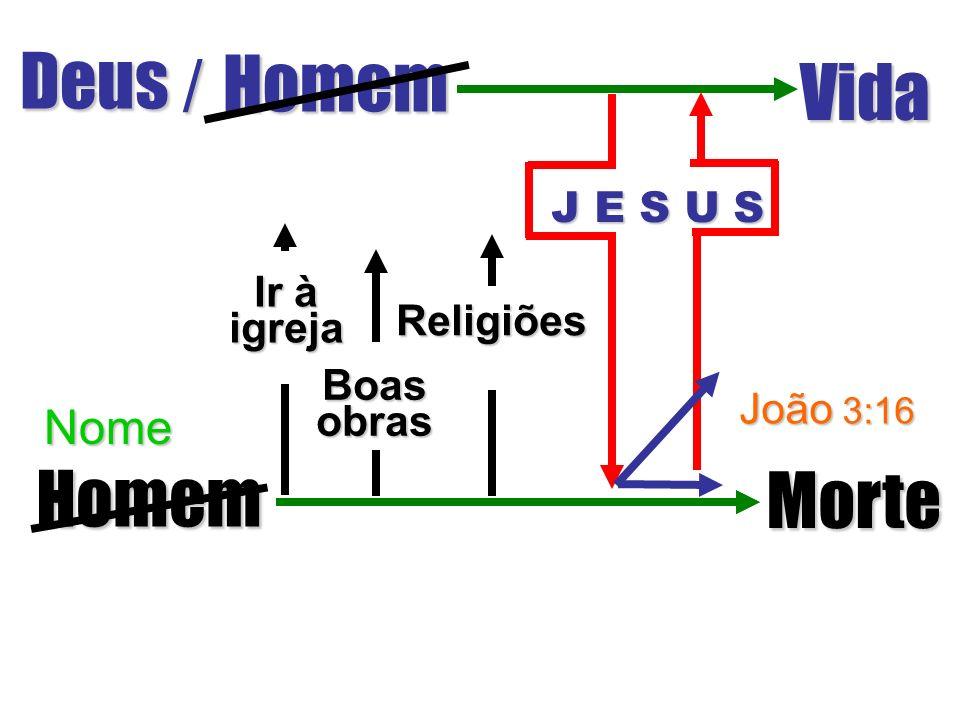 Deus / Homem Vida Homem Morte Nome J E S U S Ir à igreja Religiões