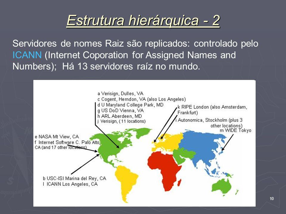 Estrutura hierárquica - 2