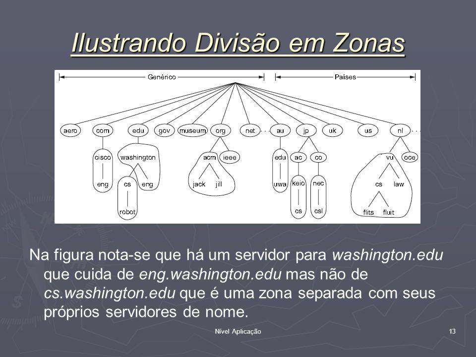 Ilustrando Divisão em Zonas