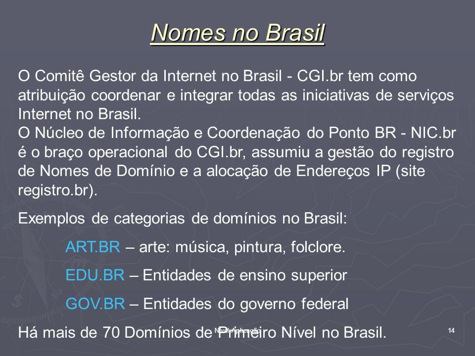 Nomes no Brasil