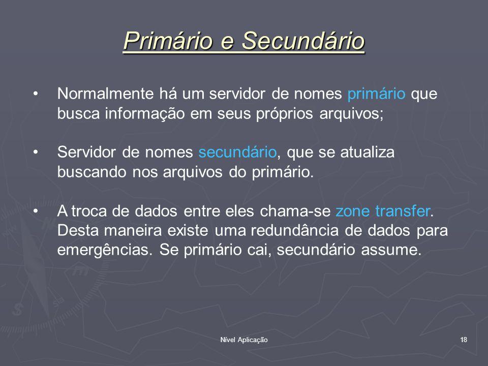 Primário e Secundário Normalmente há um servidor de nomes primário que busca informação em seus próprios arquivos;