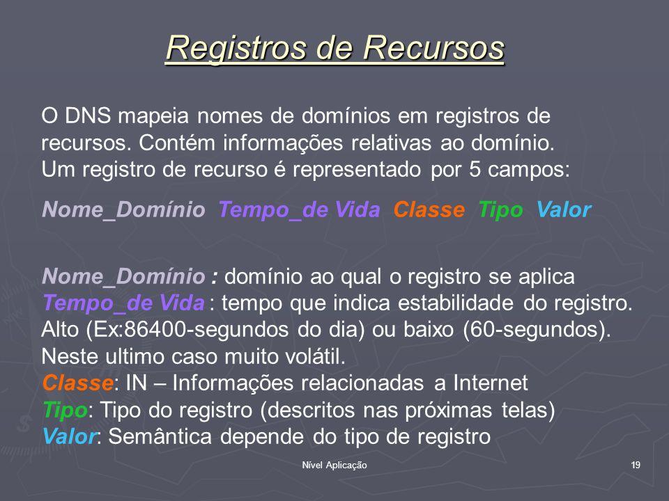 Registros de Recursos O DNS mapeia nomes de domínios em registros de recursos. Contém informações relativas ao domínio.