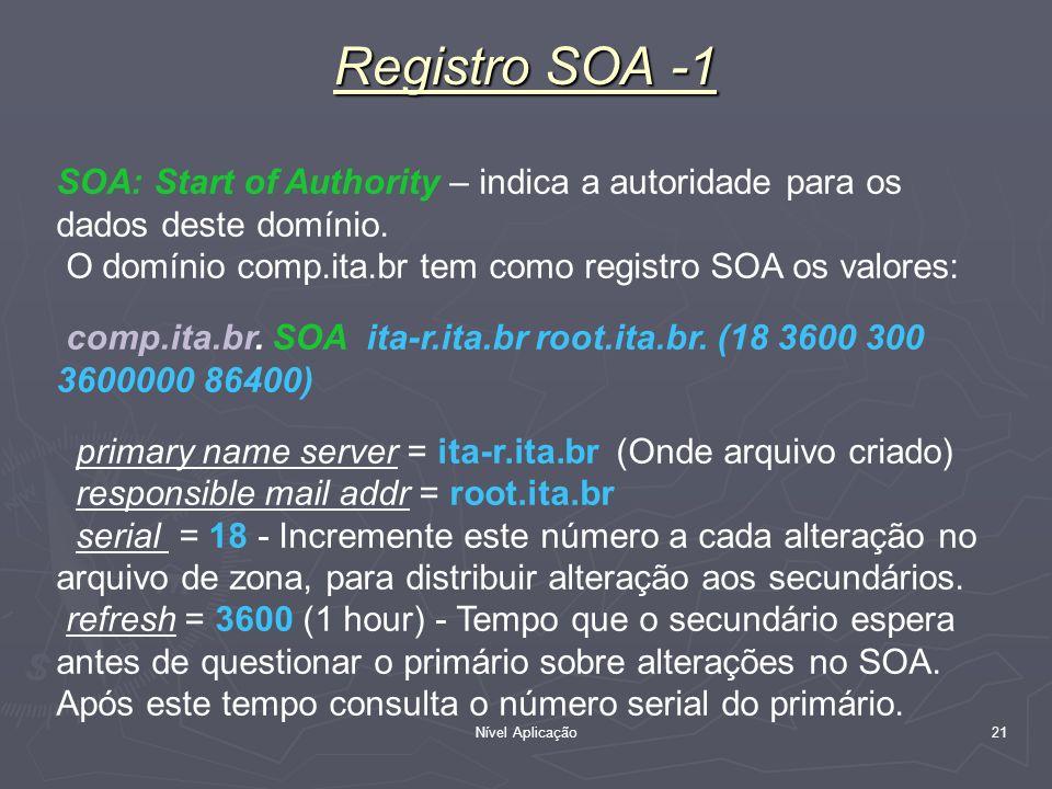 Registro SOA -1 SOA: Start of Authority – indica a autoridade para os dados deste domínio. O domínio comp.ita.br tem como registro SOA os valores: