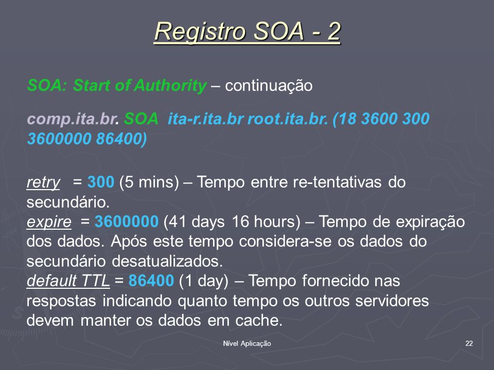 Registro SOA - 2 SOA: Start of Authority – continuação