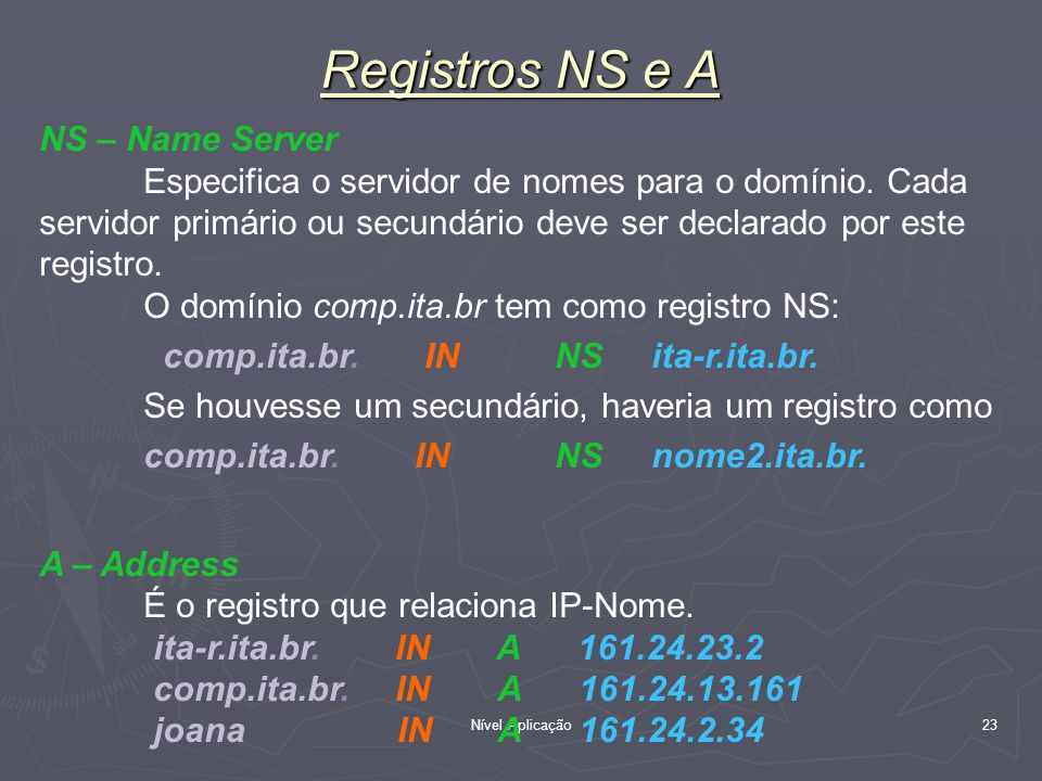 Registros NS e A NS – Name Server