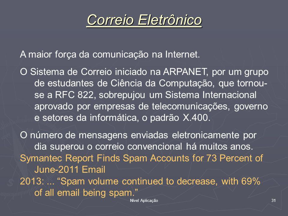 Correio Eletrônico A maior força da comunicação na Internet.