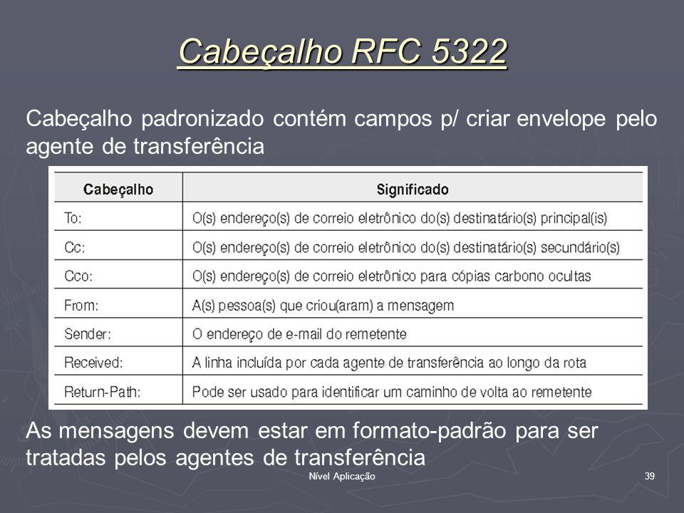 Cabeçalho RFC 5322Cabeçalho padronizado contém campos p/ criar envelope pelo agente de transferência.