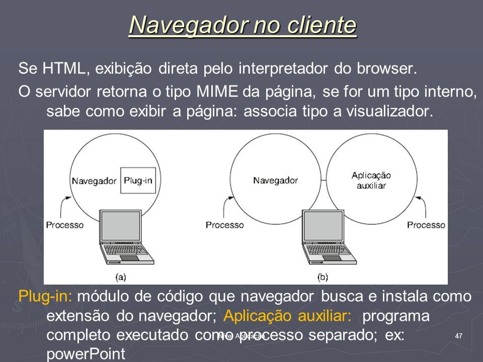 Navegador no cliente Se HTML, exibição direta pelo interpretador do browser.