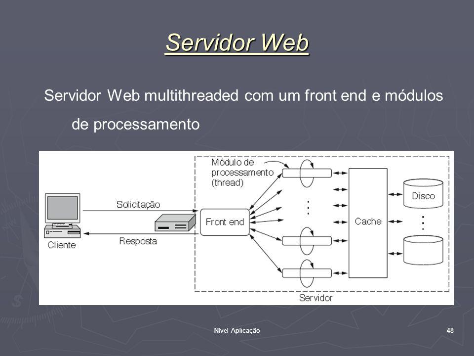 Servidor Web Servidor Web multithreaded com um front end e módulos de processamento Nível Aplicação