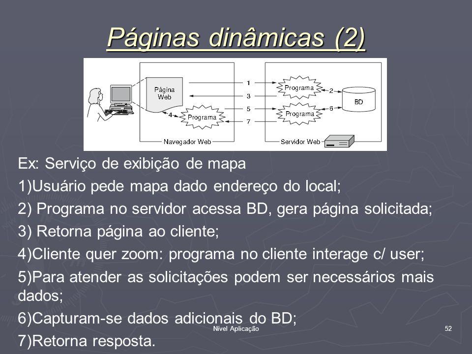 Páginas dinâmicas (2) Ex: Serviço de exibição de mapa