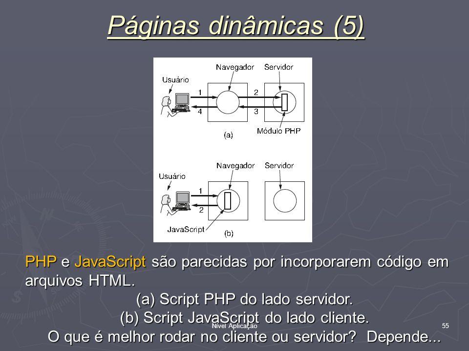 Páginas dinâmicas (5) PHP e JavaScript são parecidas por incorporarem código em arquivos HTML. (a) Script PHP do lado servidor.