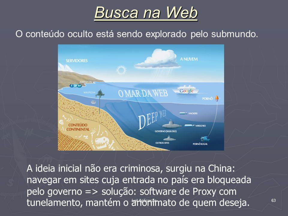 Busca na Web O conteúdo oculto está sendo explorado pelo submundo.