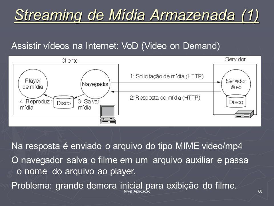 Streaming de Mídia Armazenada (1)