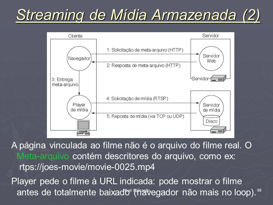 Streaming de Mídia Armazenada (2)