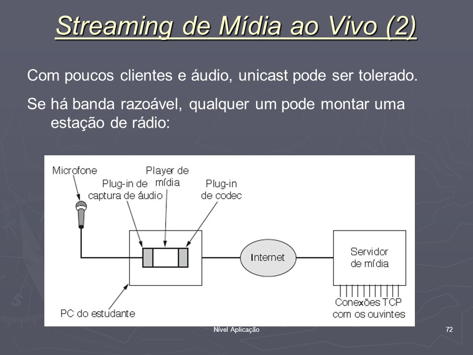 Streaming de Mídia ao Vivo (2)