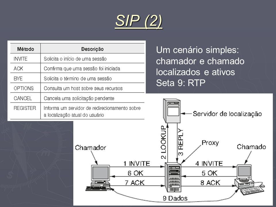 SIP (2) Um cenário simples: chamador e chamado localizados e ativos