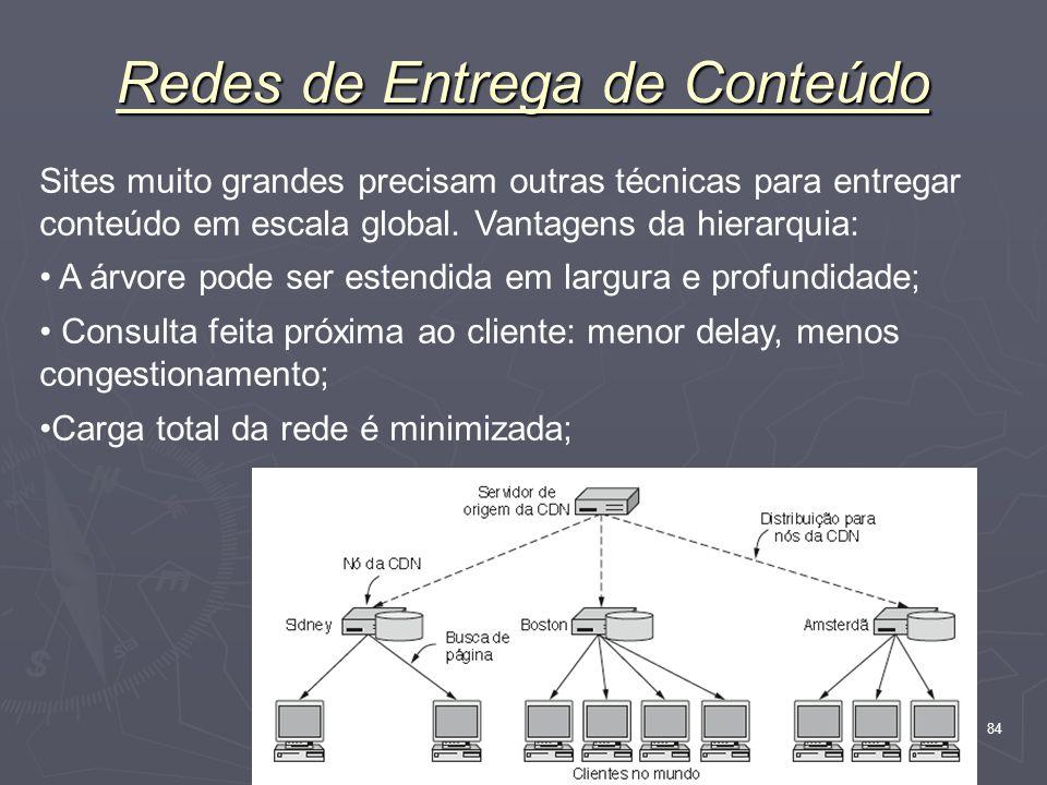Redes de Entrega de Conteúdo