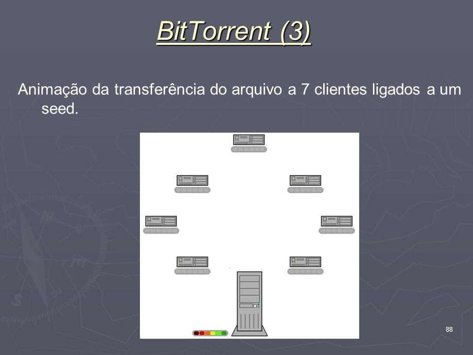 BitTorrent (3) Animação da transferência do arquivo a 7 clientes ligados a um seed. Nível Aplicação