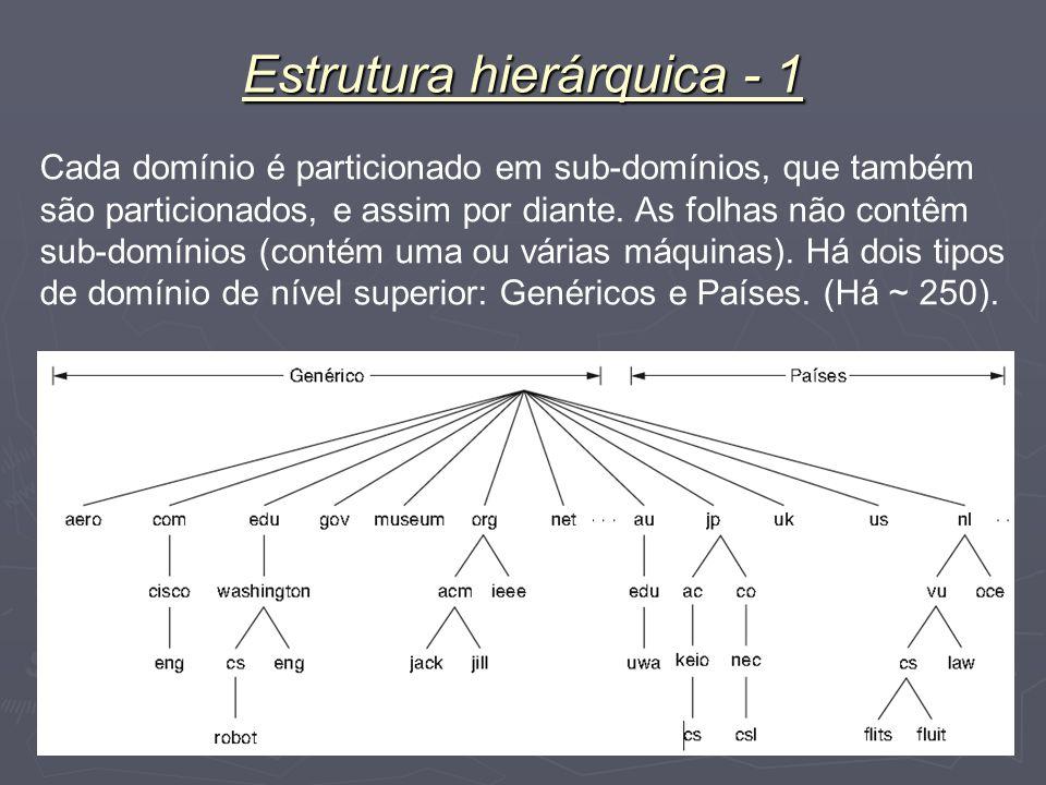Estrutura hierárquica - 1
