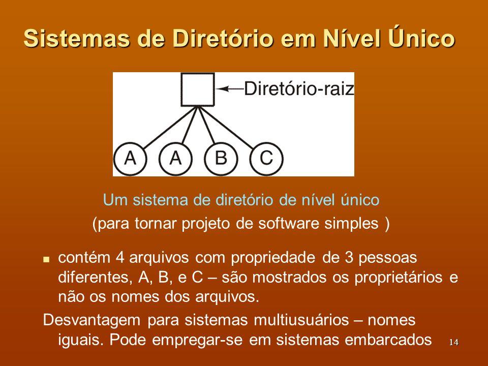 Sistemas de Diretório em Nível Único