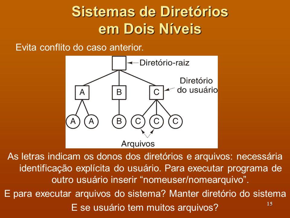 Sistemas de Diretórios em Dois Níveis