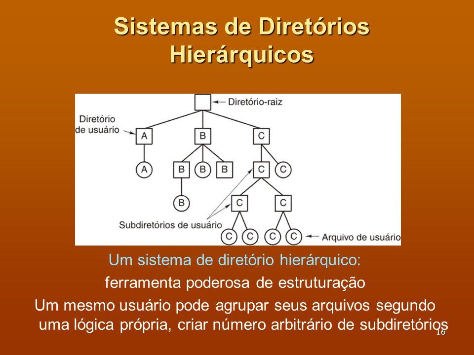 Sistemas de Diretórios Hierárquicos