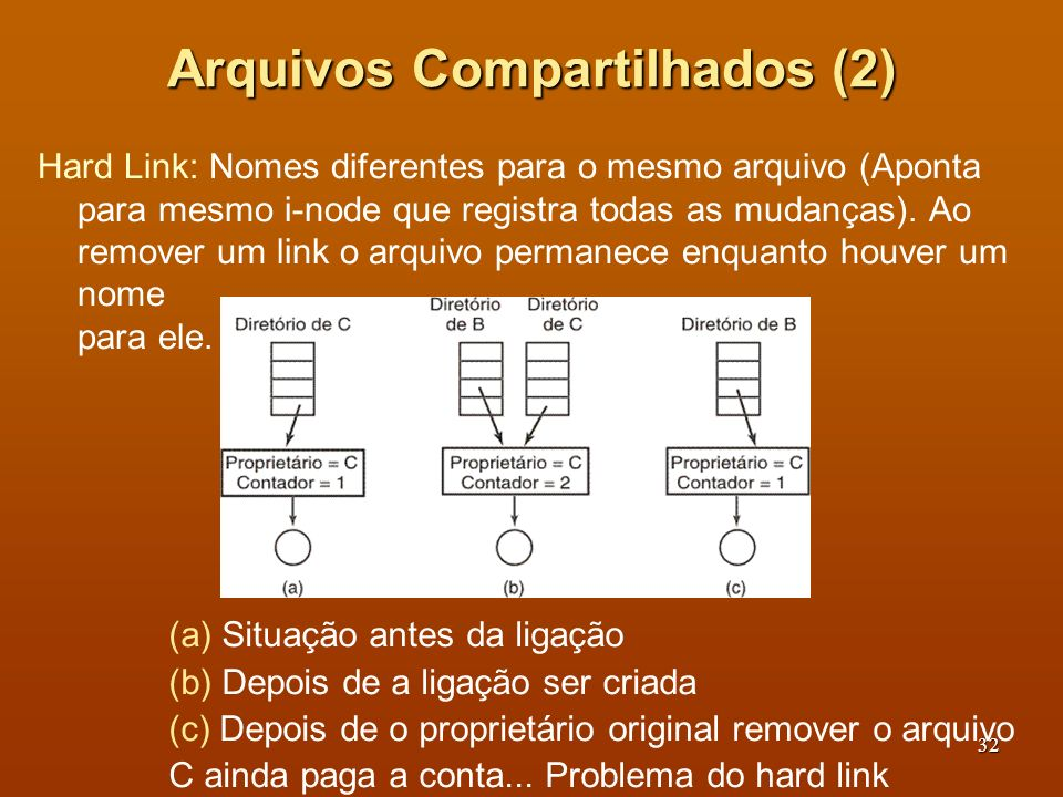 Arquivos Compartilhados (2)