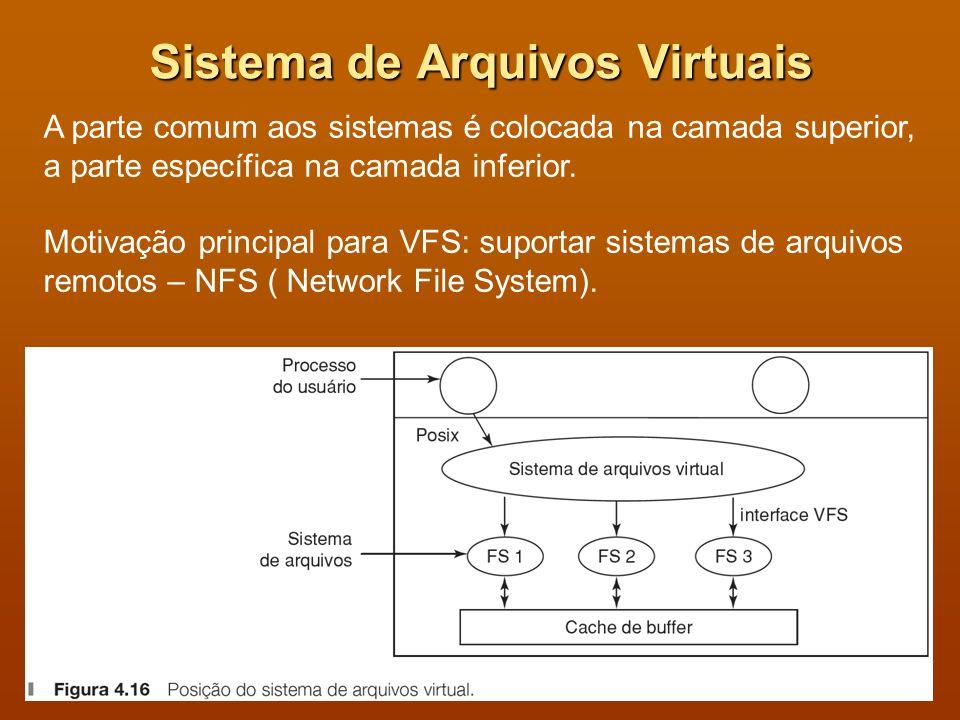 Sistema de Arquivos Virtuais