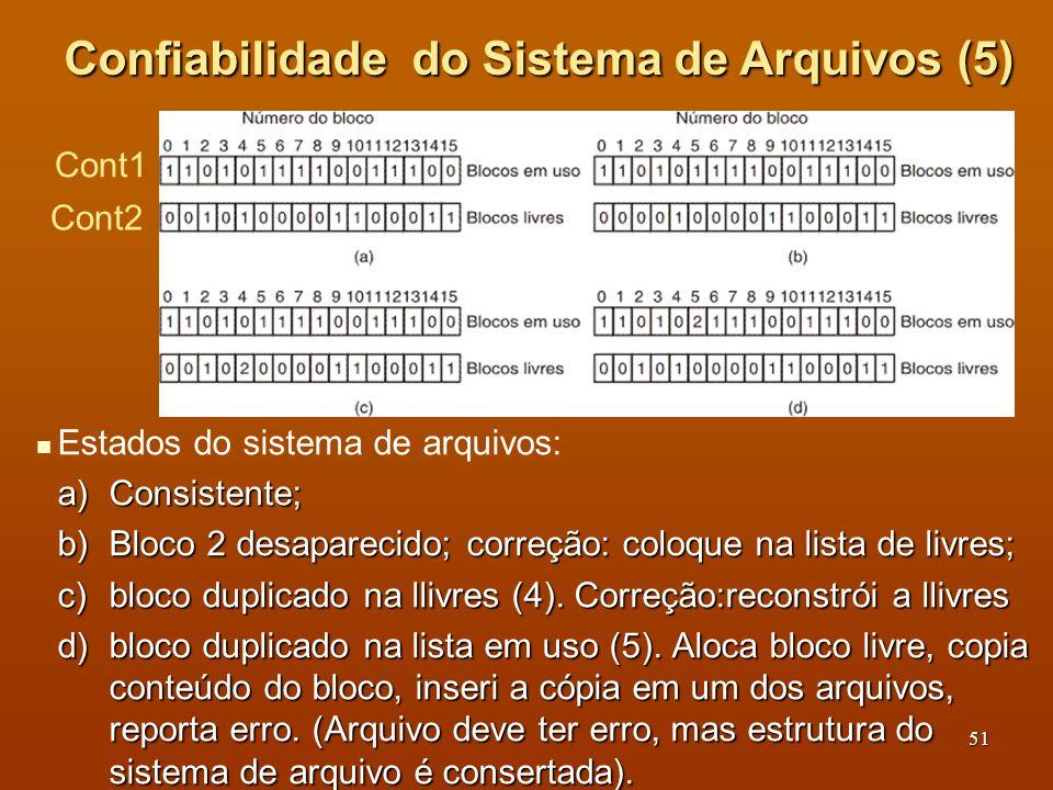 Confiabilidade do Sistema de Arquivos (5)