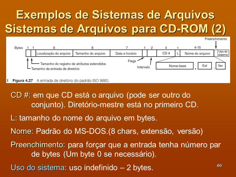 Exemplos de Sistemas de Arquivos Sistemas de Arquivos para CD-ROM (2)