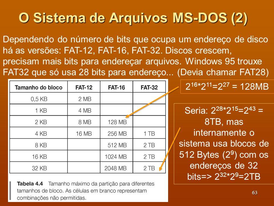 O Sistema de Arquivos MS-DOS (2)