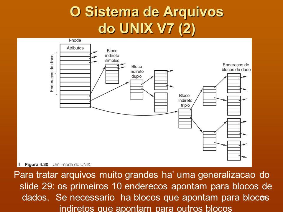 O Sistema de Arquivos do UNIX V7 (2)