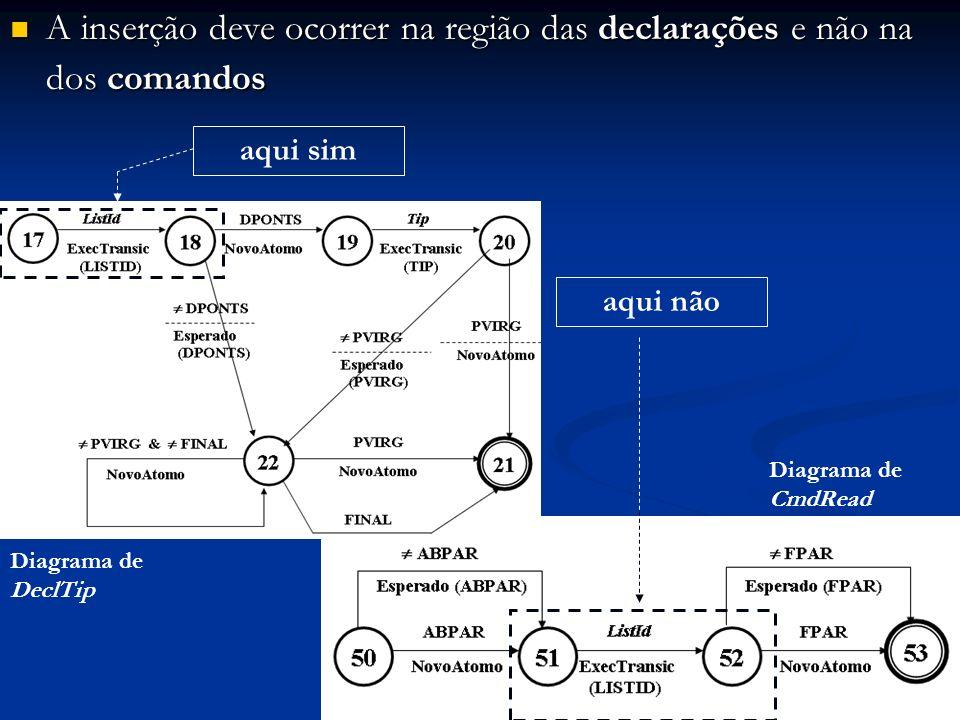 A inserção deve ocorrer na região das declarações e não na dos comandos