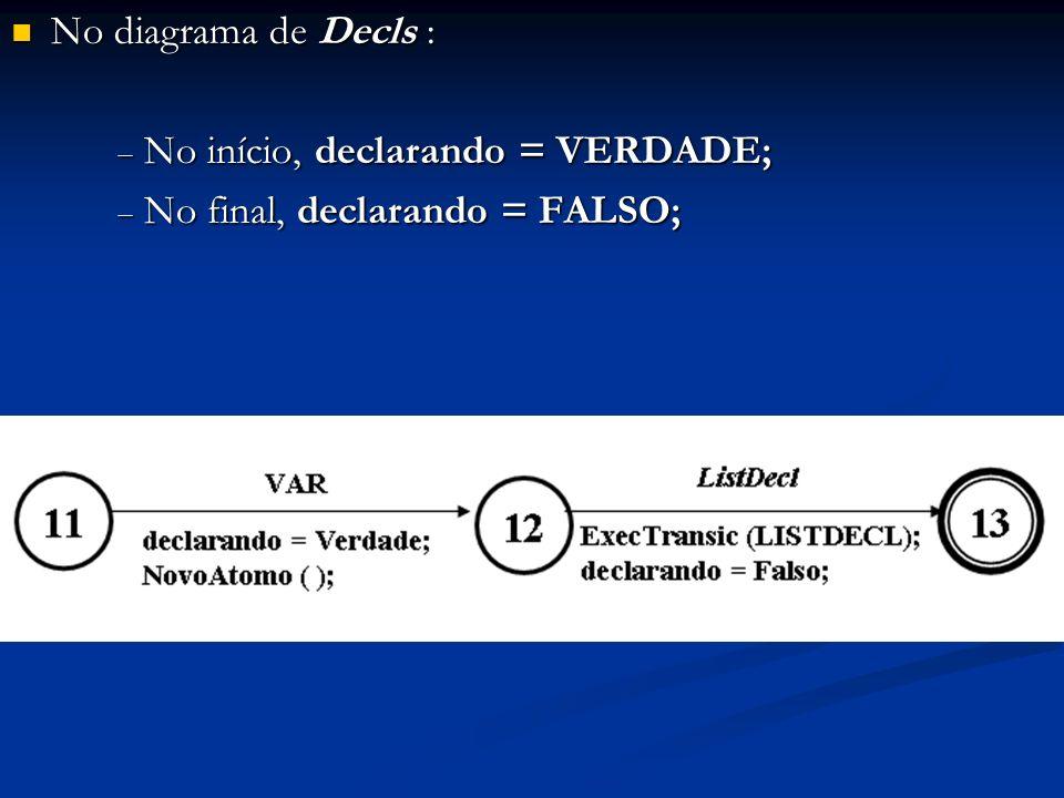 No diagrama de Decls : No início, declarando = VERDADE; No final, declarando = FALSO;