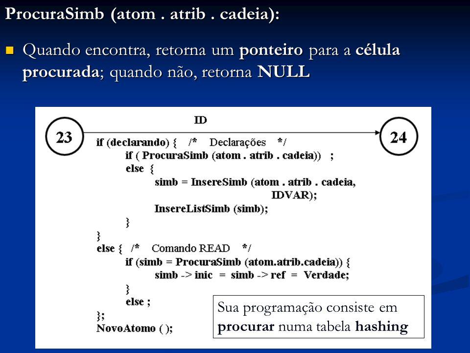 ProcuraSimb (atom . atrib . cadeia):