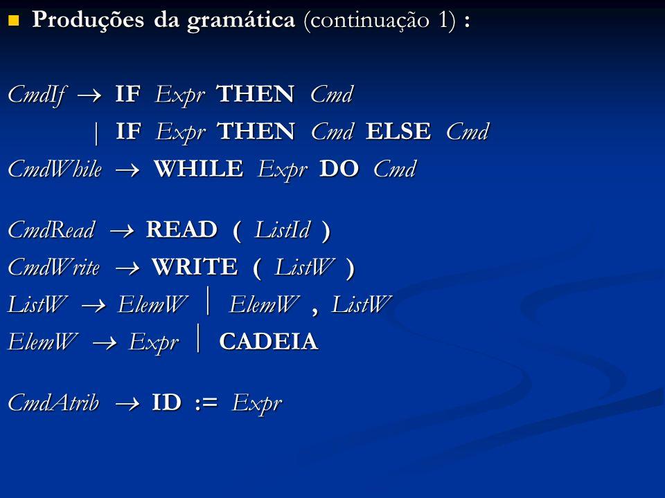 Produções da gramática (continuação 1) :