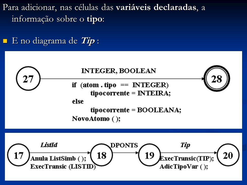 Para adicionar, nas células das variáveis declaradas, a informação sobre o tipo: