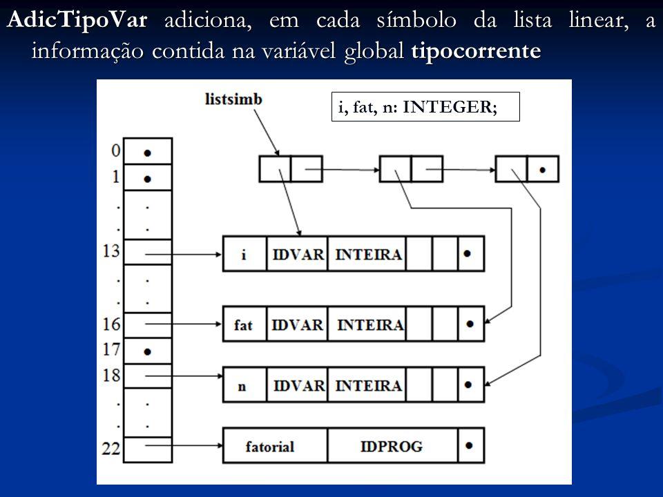 AdicTipoVar adiciona, em cada símbolo da lista linear, a informação contida na variável global tipocorrente