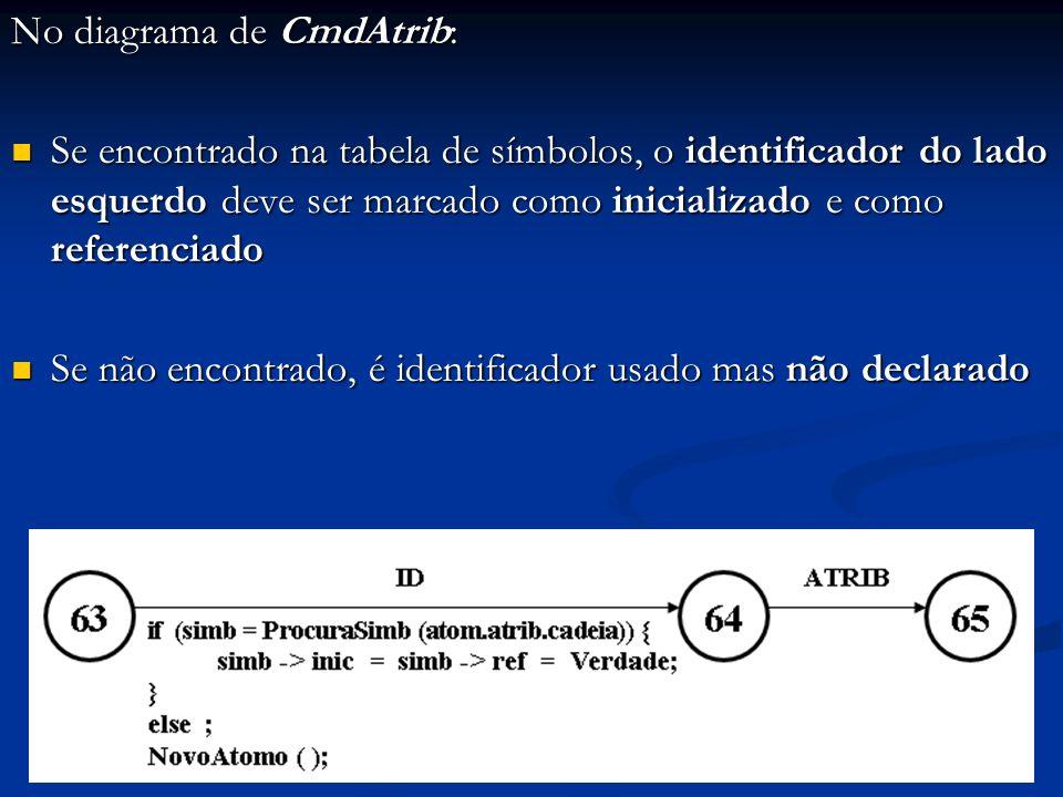 No diagrama de CmdAtrib: