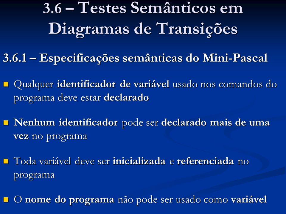 3.6 – Testes Semânticos em Diagramas de Transições