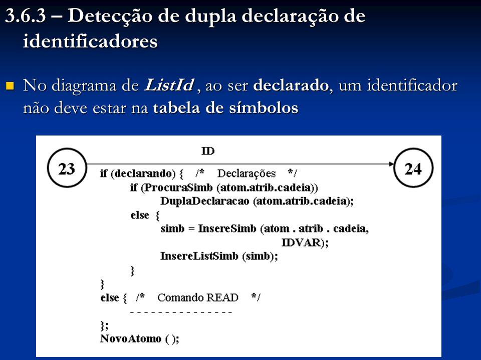 3.6.3 – Detecção de dupla declaração de identificadores