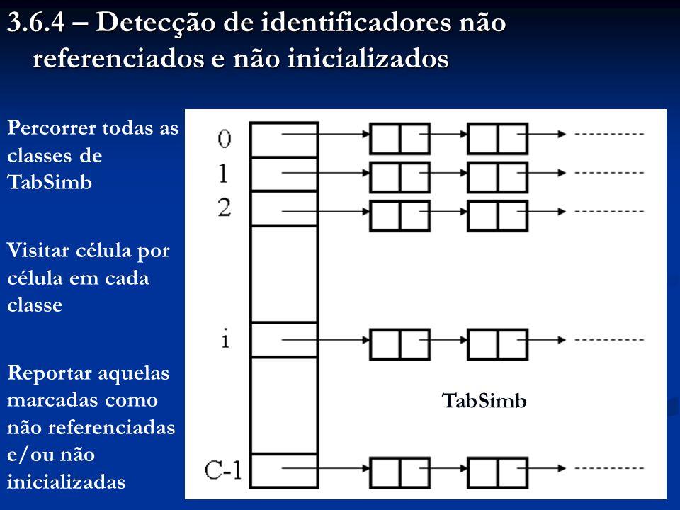 3.6.4 – Detecção de identificadores não referenciados e não inicializados