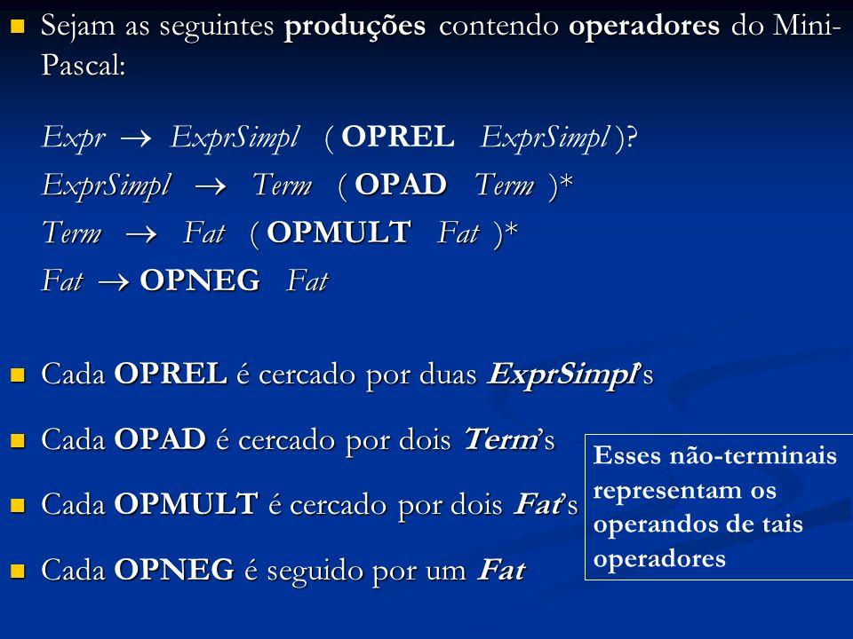 Sejam as seguintes produções contendo operadores do Mini-Pascal: