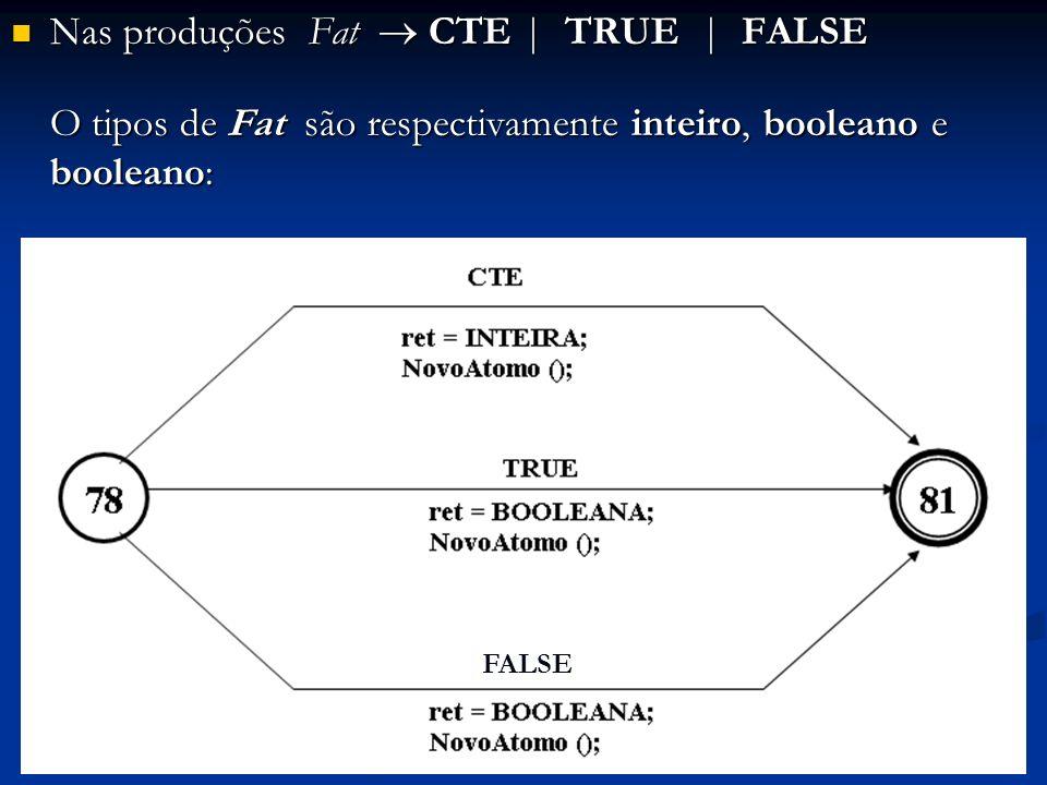 Nas produções Fat  CTE | TRUE | FALSE