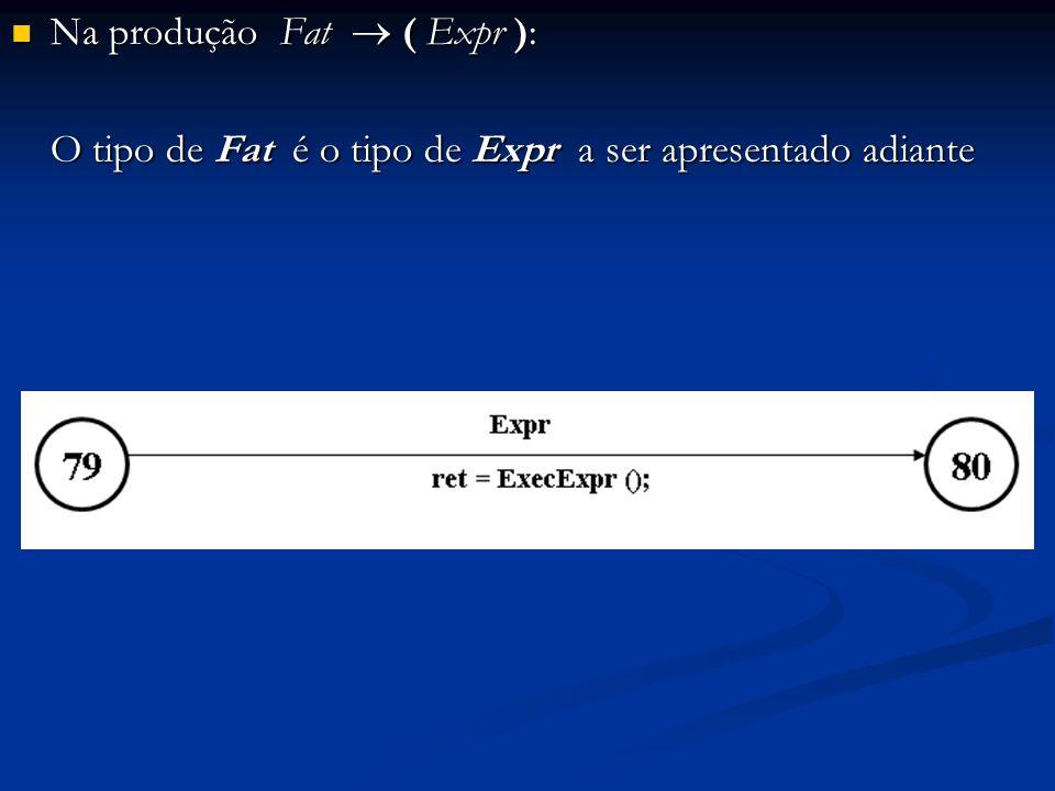 Na produção Fat  ( Expr ):