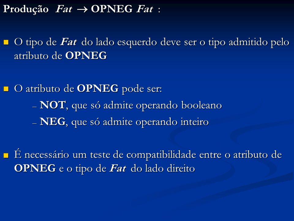 Produção Fat  OPNEG Fat :