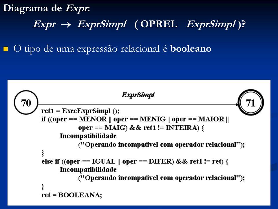 Expr  ExprSimpl ( OPREL ExprSimpl )