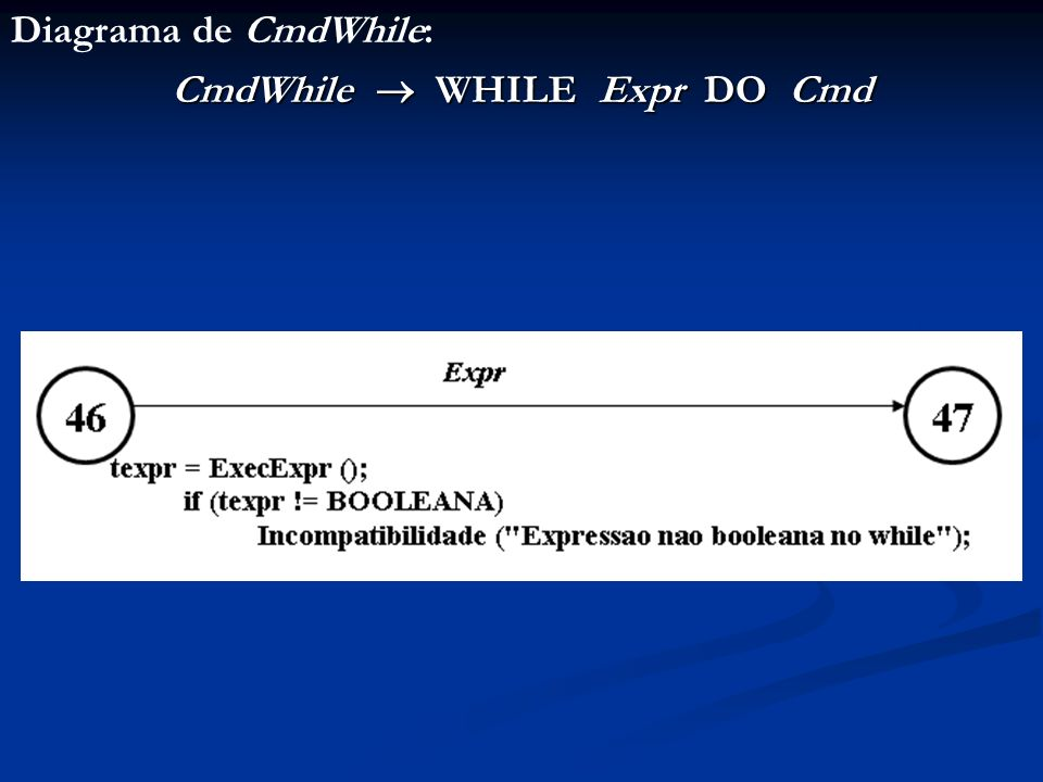 CmdWhile  WHILE Expr DO Cmd