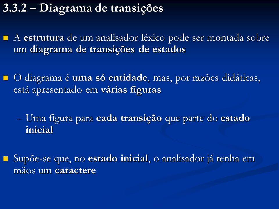3.3.2 – Diagrama de transições