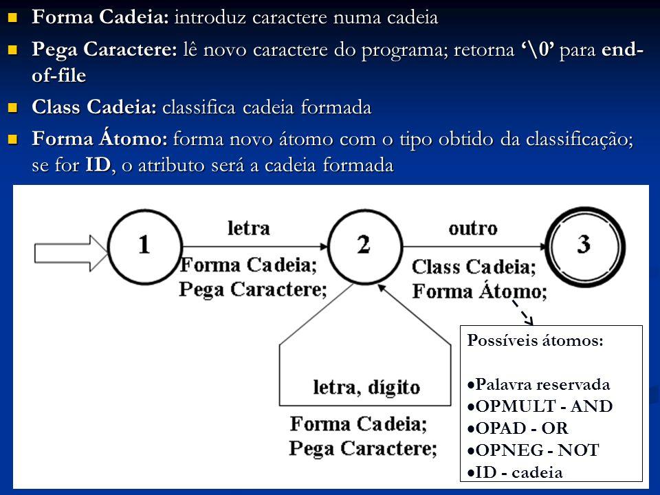 Forma Cadeia: introduz caractere numa cadeia
